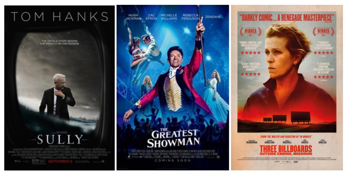 Top films to watch over the break
